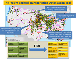 Screenshot showing the Freight and Fuel Transportation Optimization Tool