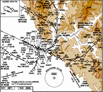 Instrument procedures depiction on a map