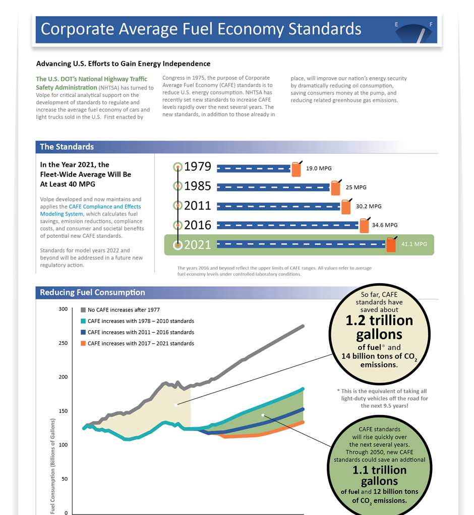 Economic systems infographic