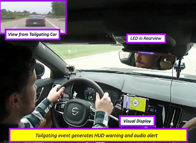 Safe Car Gov >> Supporting Safe Handoff Between Human Drivers And Automated