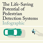 The Life-Saving Potential of Pedestrian Detection Systems Infographic