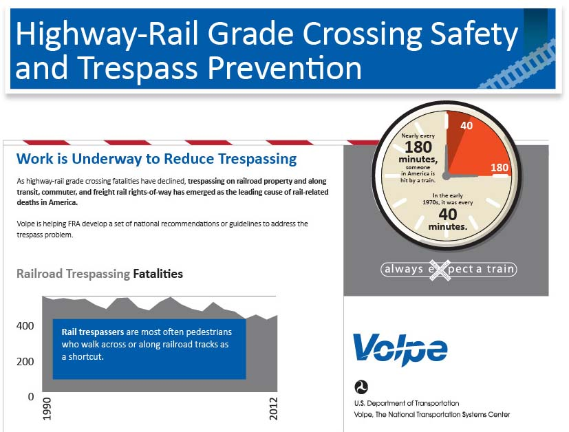 Proactive Safety in the Rail Industry: Safety Management Systems at Work (click to access the full infographic)