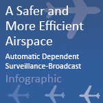 A Safer and More Efficient Airspace Infographic button