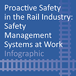 Proactive Safety in the Rail Industry: Safety Management Sysmets at Work Infographic button