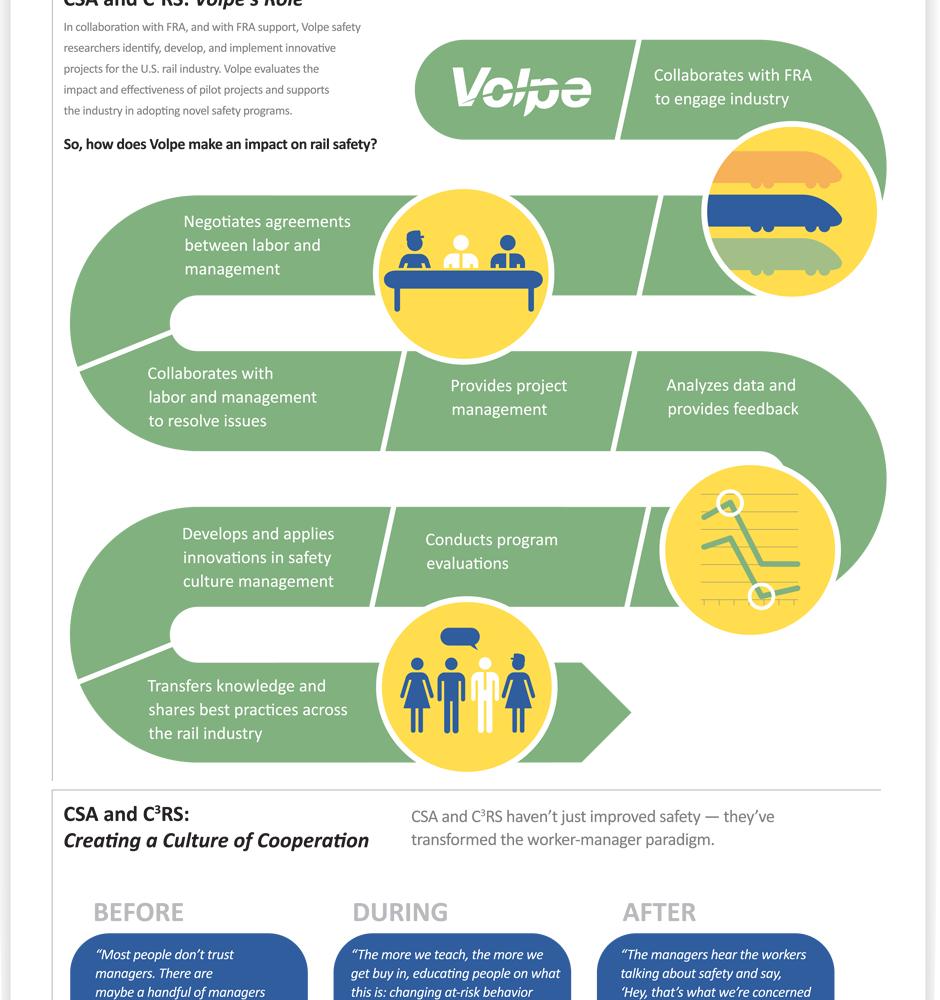 Children infographic pdf