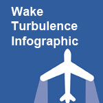 "Illustration of an airplane with wakes coming off of its wings and the words ""Wake Turbulence Infographic"""